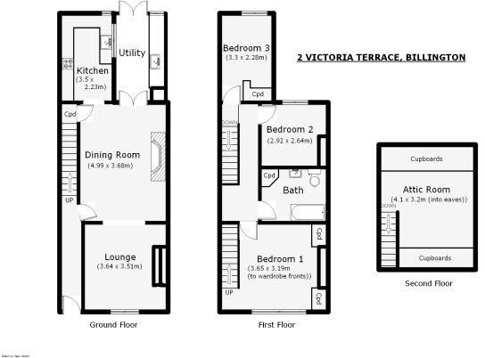 Remodelling A Victorian Terrace Home Comforts