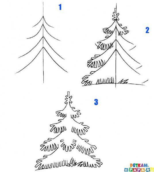 Tannenbaum leicht zeichnen