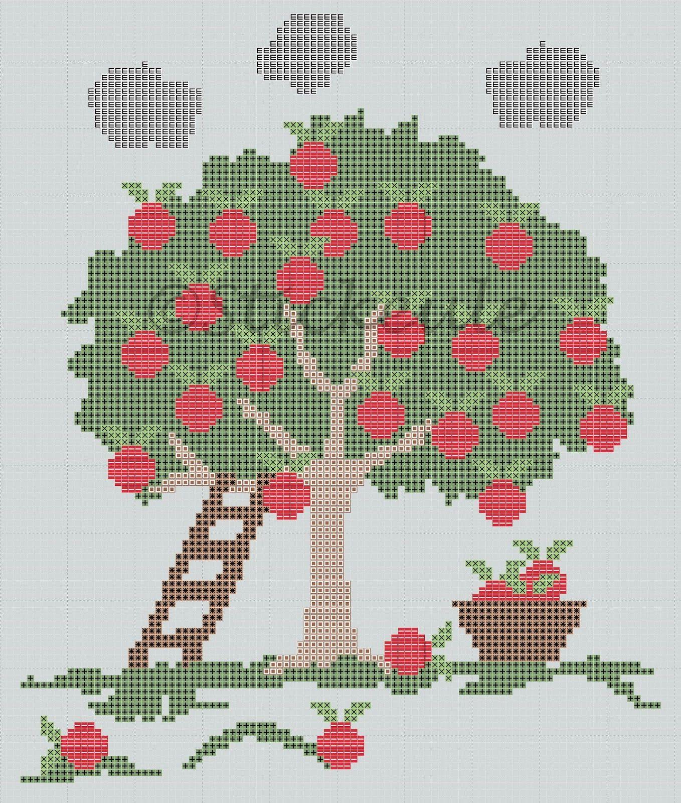 Großartig Vorlagen Von Bäumen Fotos - Beispielzusammenfassung Ideen ...