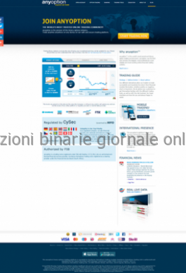 Forex day trading borker
