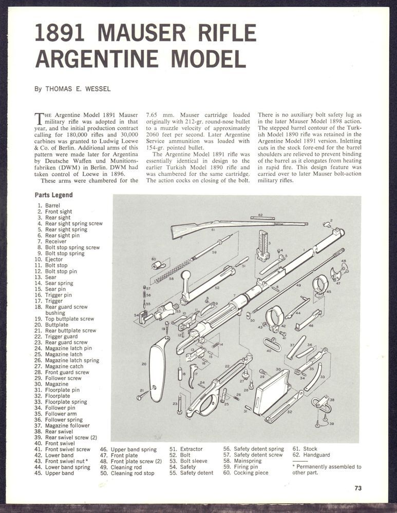 Details about ARGENTINE 1891 MAUSER Rifle Exploded View