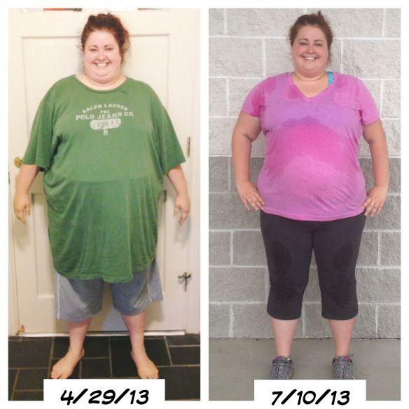 Quick Fat Loss Meals