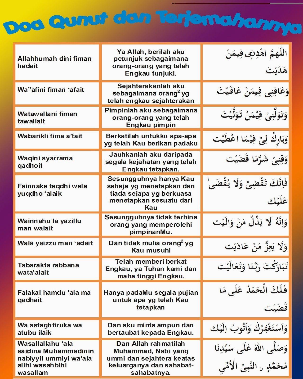 Tentang Hikmah Nazar Dan Doa Qunut Kuliah Dhuha Muslimat