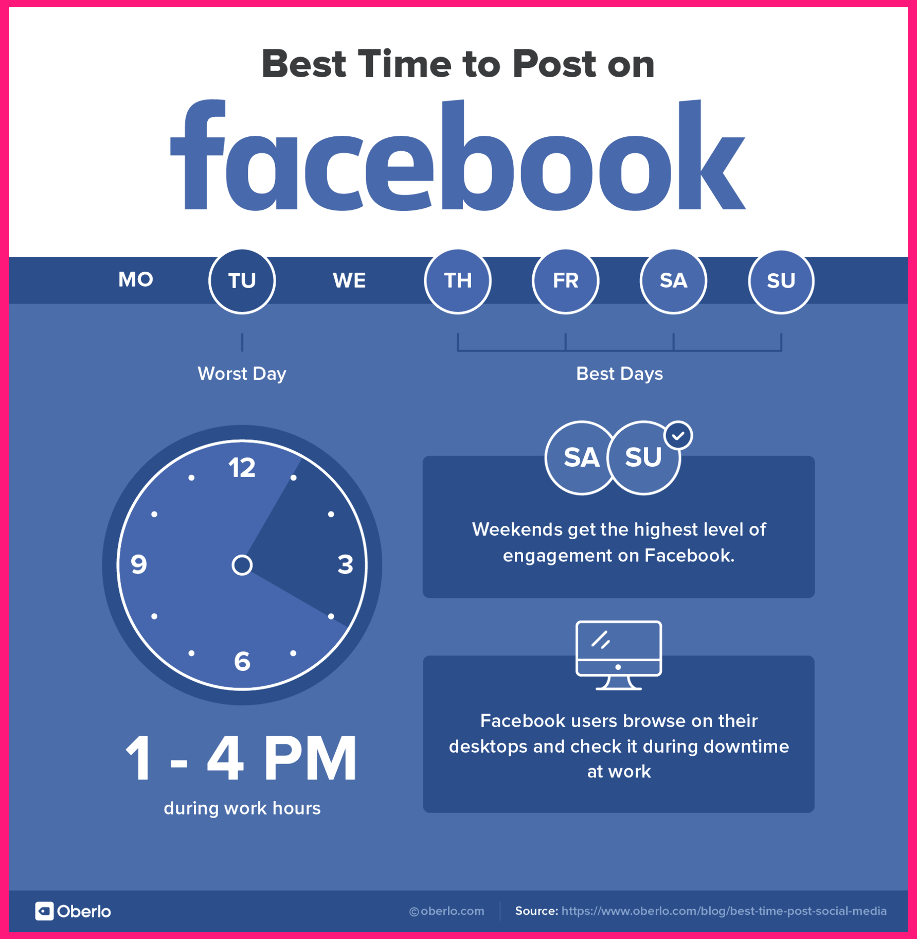 Best Time To Post On Instagram Facebook Linkedin And Twitter In 2020 Social Media Brandi In 2020 Facebook Marketing Best Time To Post How To Use Facebook