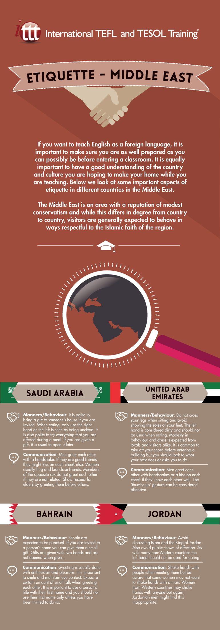 Etiquette Middle East Infographic Etiquette, Middle east