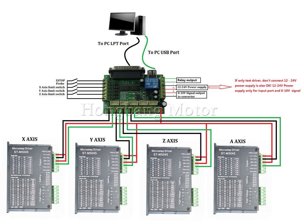 Nema 23 Wiring Diagram - Wiring Diagram List Nema Wiring Diagram Cnc on