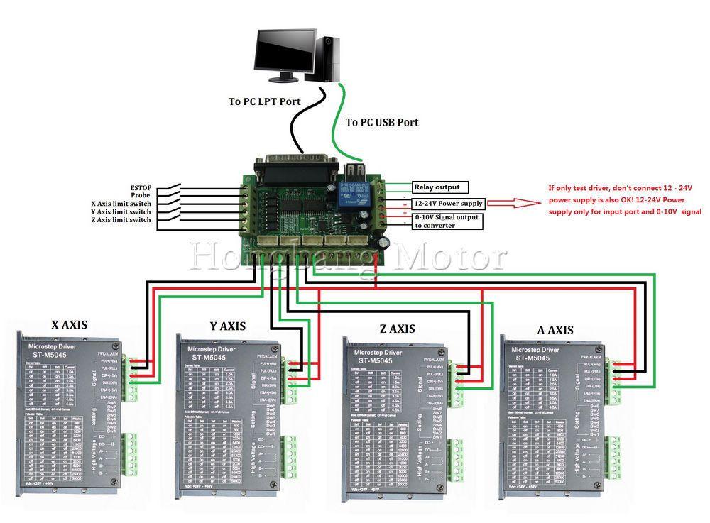 cnc plasma cutter wiring diagram
