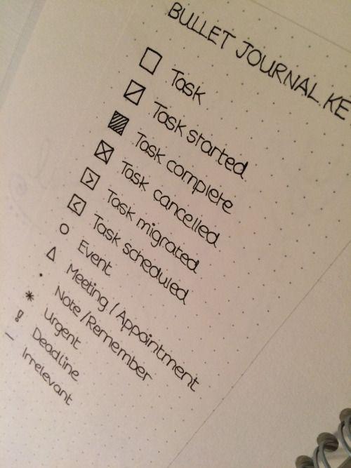 Welche wichtigen Aufgaben hast du heute erledigt? #Bullet #Journal - agenda examples