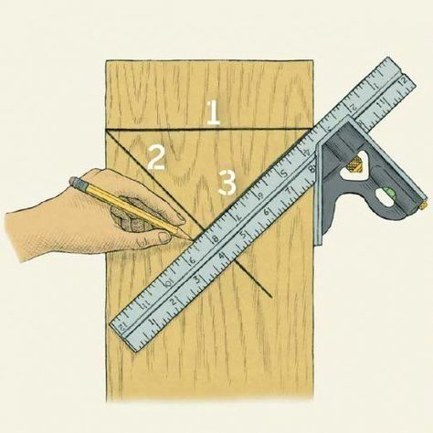 Using The Right Equiptment For Your Woodworking Project ...