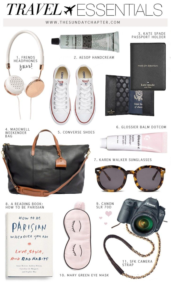 Can't Leave Without These Travel Essentials | Travel