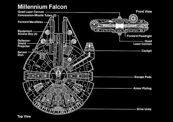 Star Wars - Millennium Falcon - Blueprint Poster Falcons, Star and - new blueprint meaning meaning