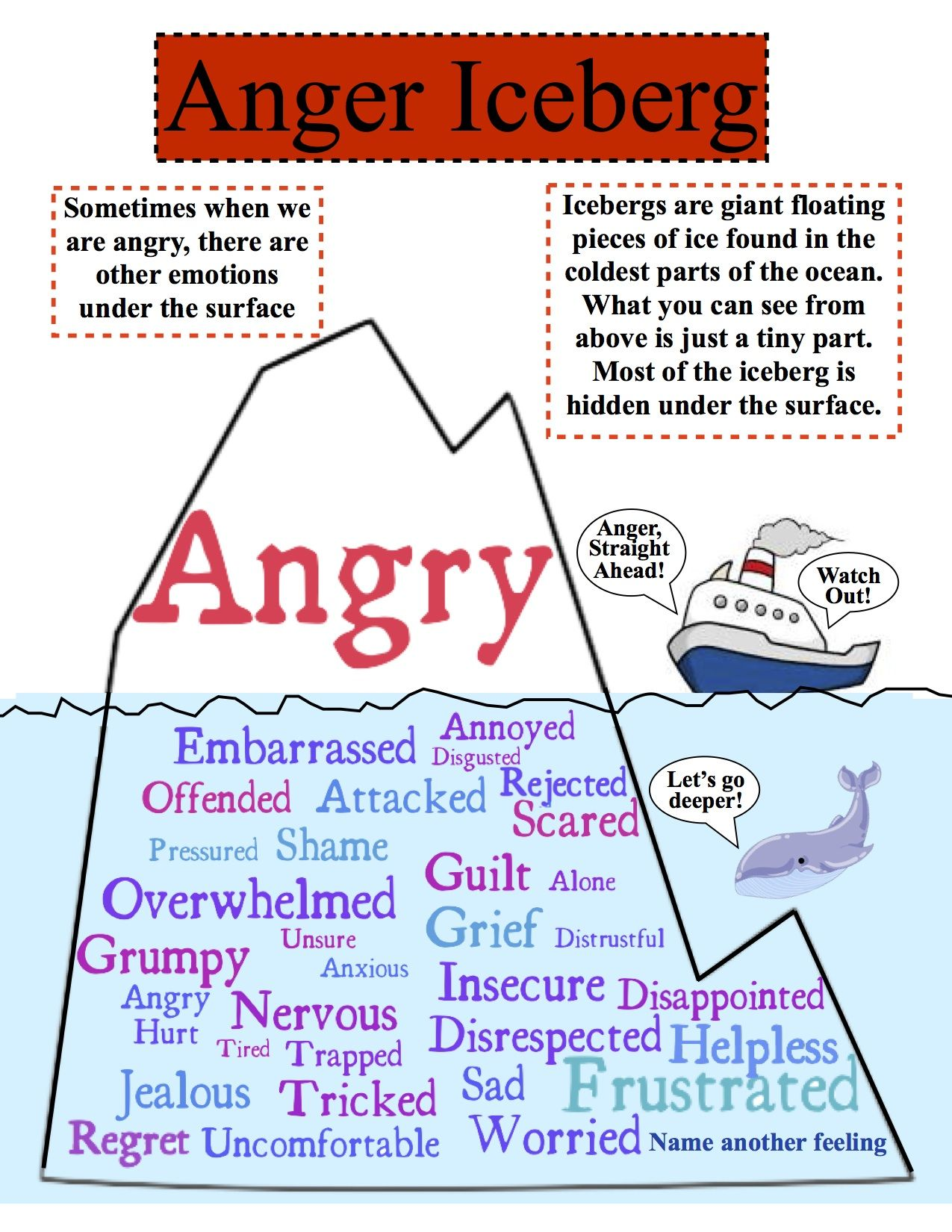 An interesting way of thinking about anger from the Creative ...