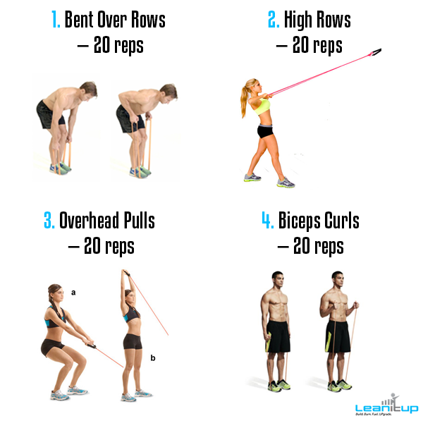 Pin By Sarah Bolton On Resistance Band Workout In 2020 Band