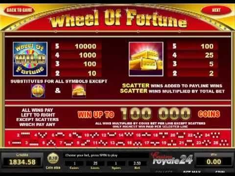 Casino royale24 no deposit bonus code roulette chaise bureau en gros