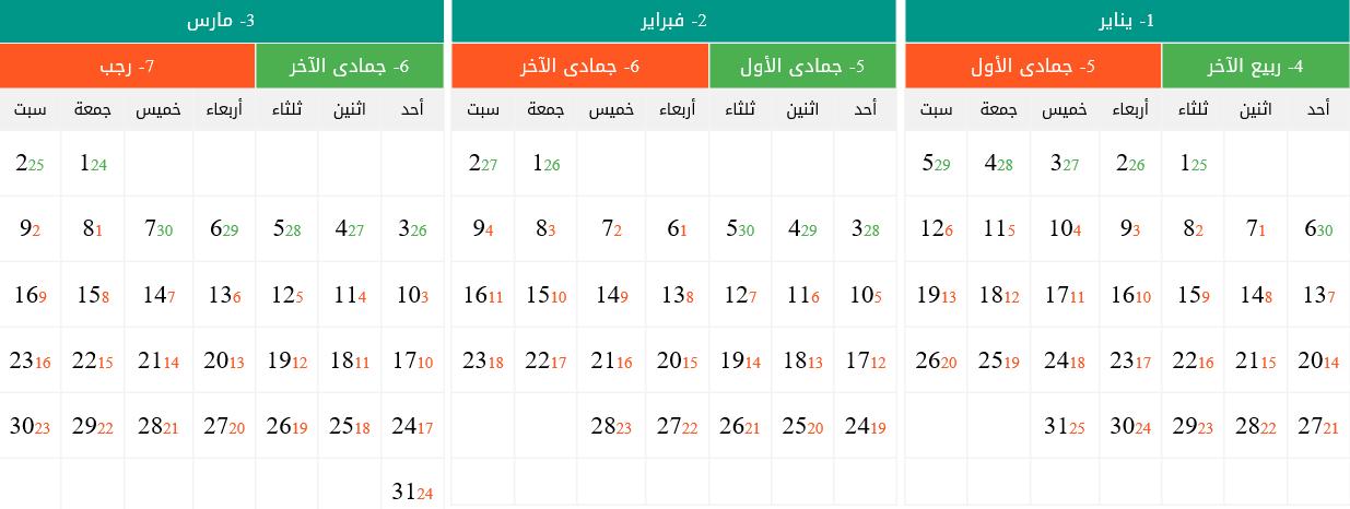 التقويم الميلادي لعام 2019 تحويل التاريخ الى الهجري وميلادي Calendar Periodic Table Instagram