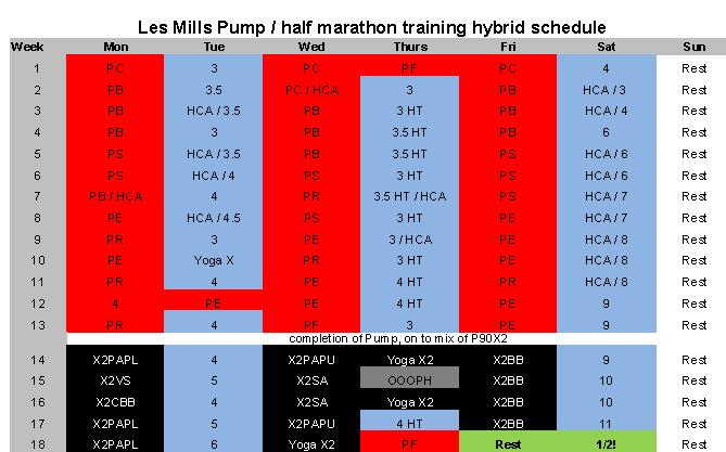 Les Mills Pump / Half Marathon hybrid training schedule ...
