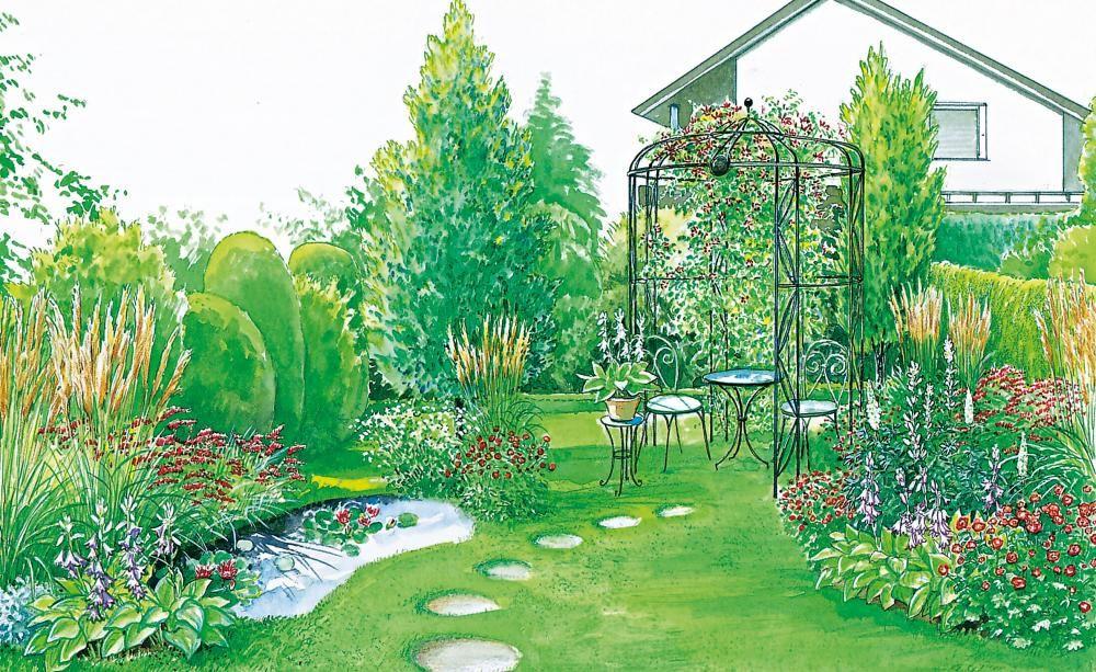 Traumbeete statt Rasen Pinterest - reihenhausgarten vorher nachher