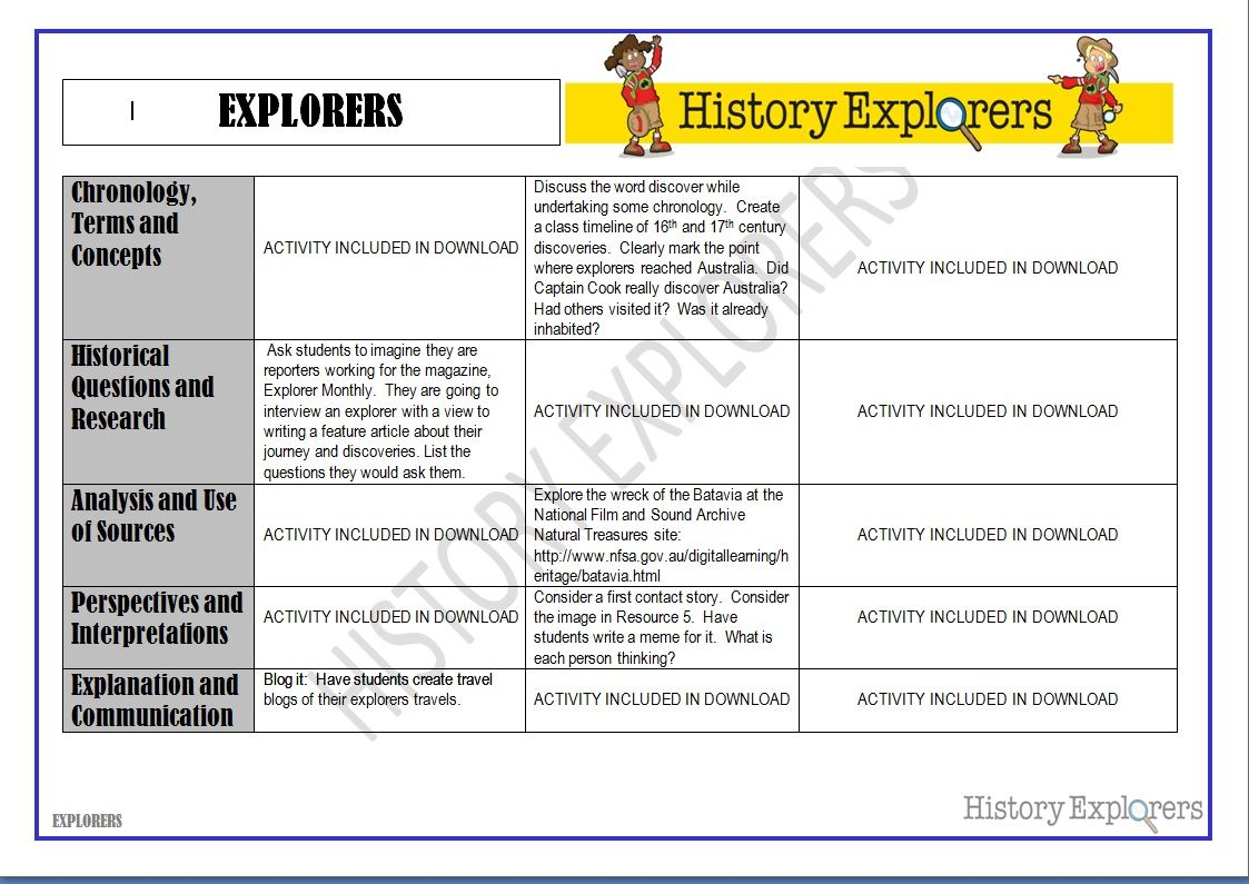 Pin By Savvy Teachers On Dbt History Resources Amp Units Of Work For Primary Education