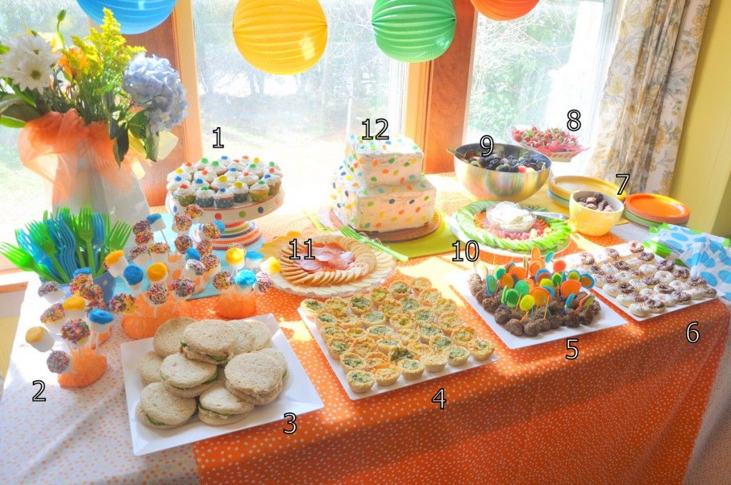 Round party food food party polkadot Kids party food