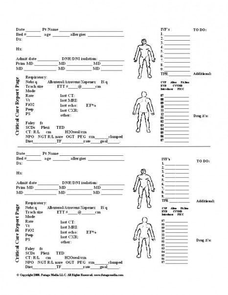 Nursing Report Sheets | Nursing | Pinterest | Best School, Nurse ...