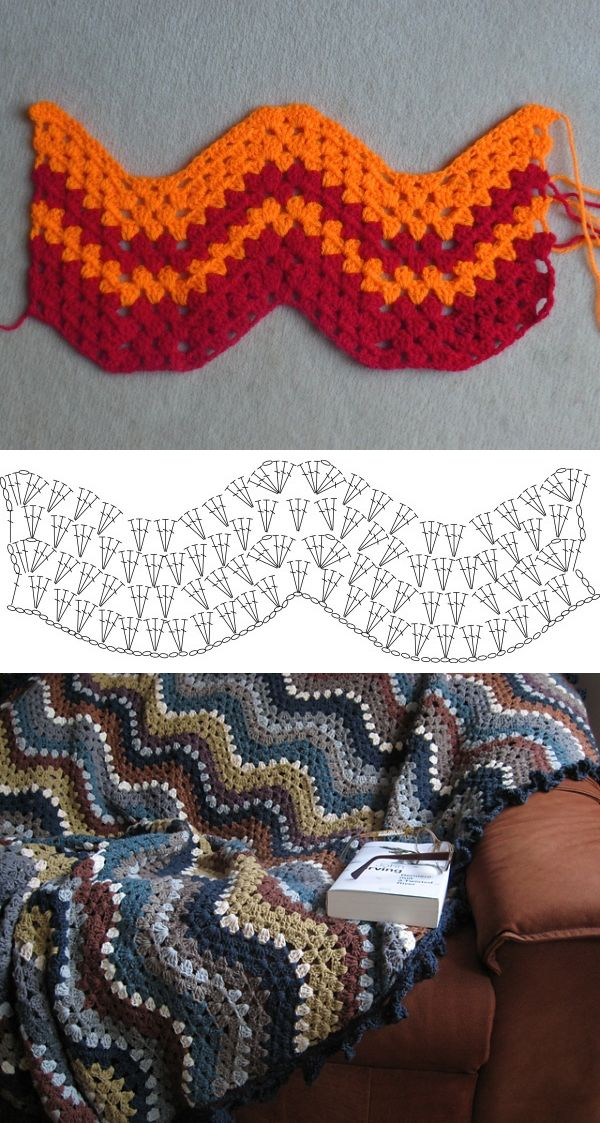 Granny ripple (for blanket) | Ich | Pinterest | Wellenmuster, Decken ...