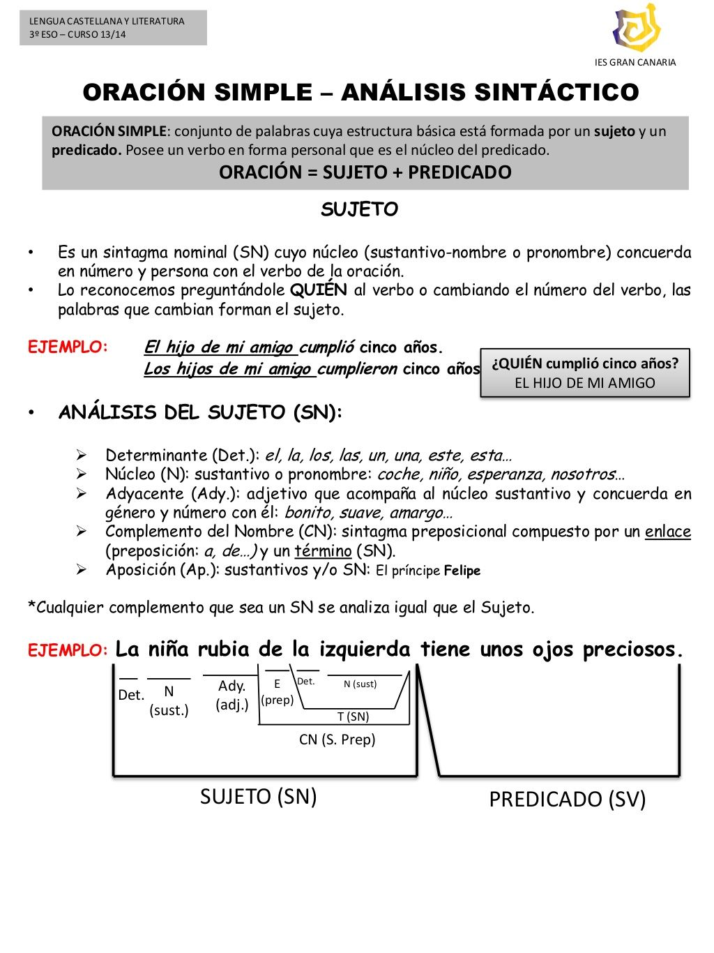 42 Ideas De Sintaxis Sintaxis Gramática Española Apuntes De Lengua