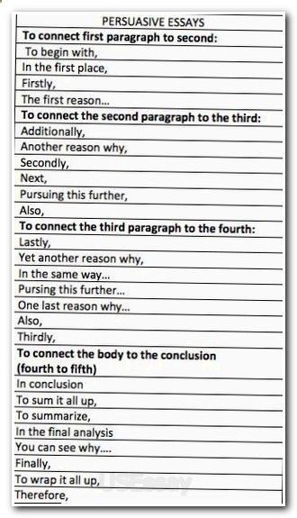 Pin On Essay Help Poetry Examples Ap Literature Poem Example Analytical Introduction