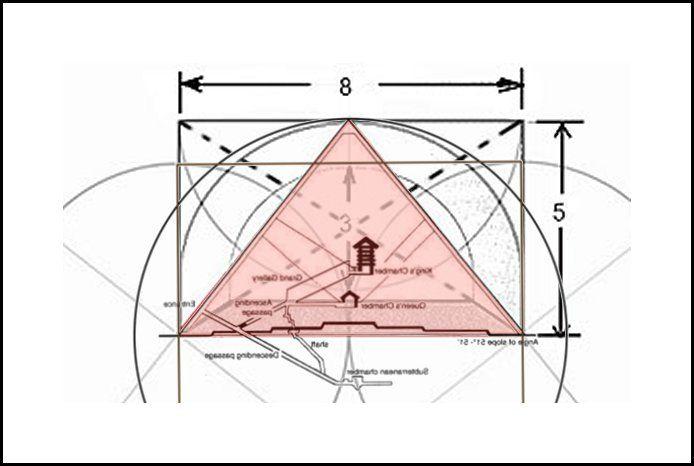 58 Pyramide Httpcoveraliacaratulasprince The Love