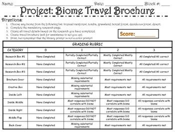 Biome Travel Brochure Project W Scoring Rubric For The