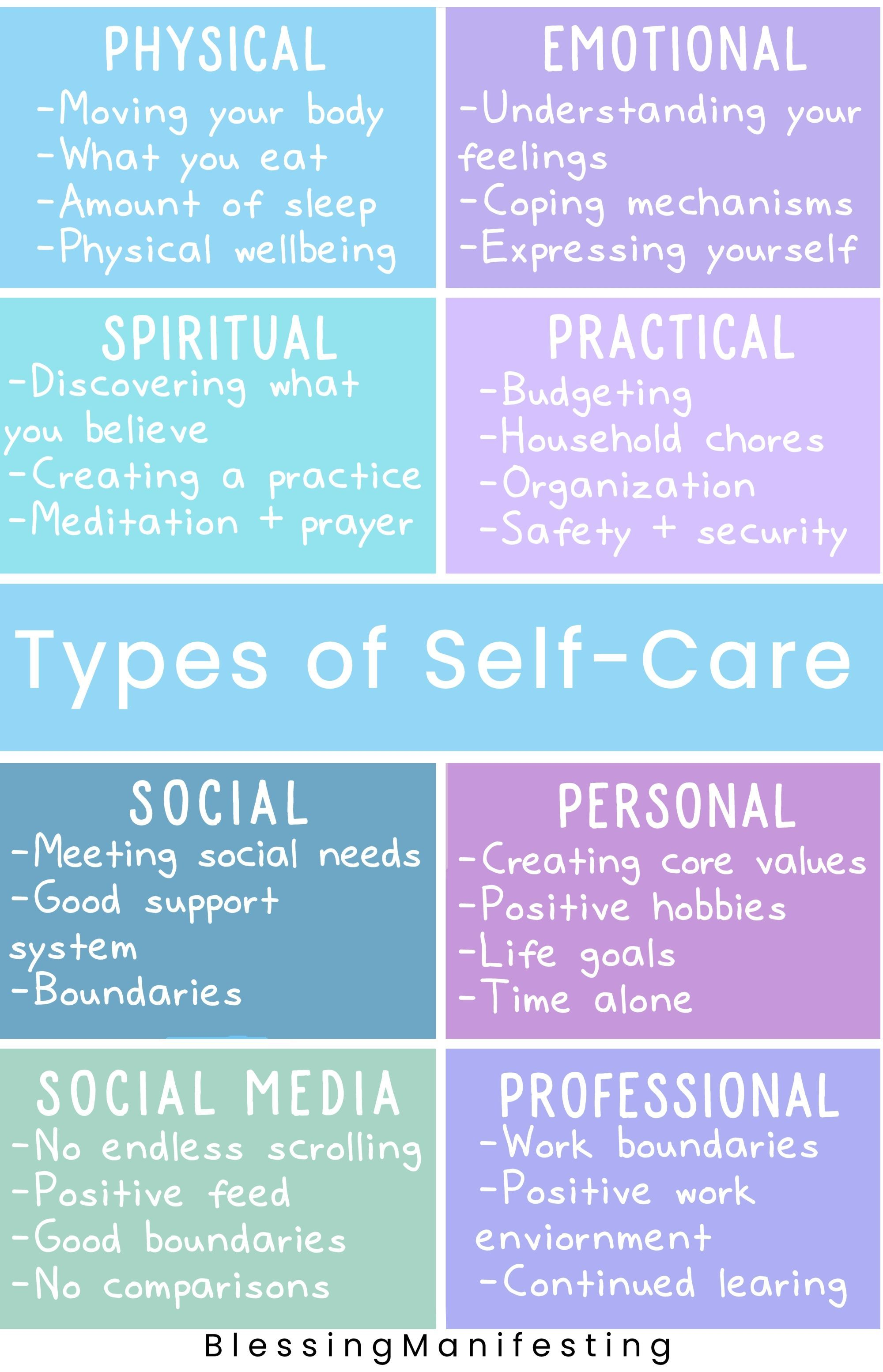 Types Of Self Care Selfcare Loveyourself