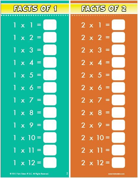 FREE Multiplication Facts Printables & Song Download! Click on the ...