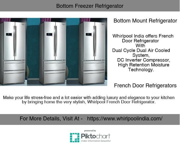 Whirlpool India Offers Frenchdoorrefrigerator With Dual Cycle