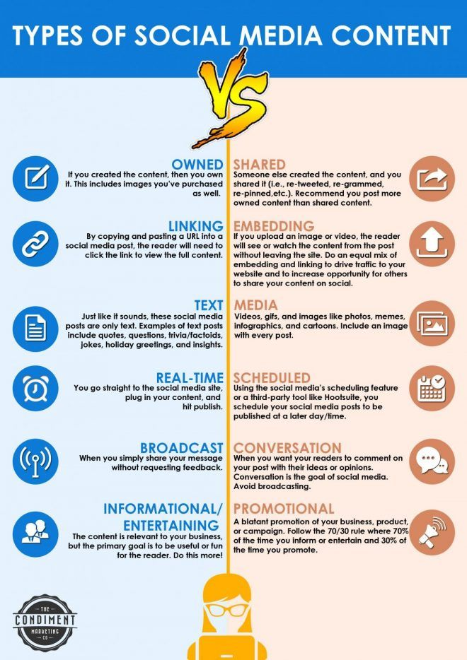 The 5 Types Of Social Media Content You Need To Create Social Media Tutorial Social Media Advertising Marketing Strategy Social Media