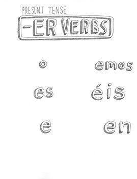 Free spanish present tense er verb conjugation chart no prep verbs also rh pinterest