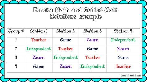 Eureka Math And Guided Math Rotation Example For  Groups  Eureka
