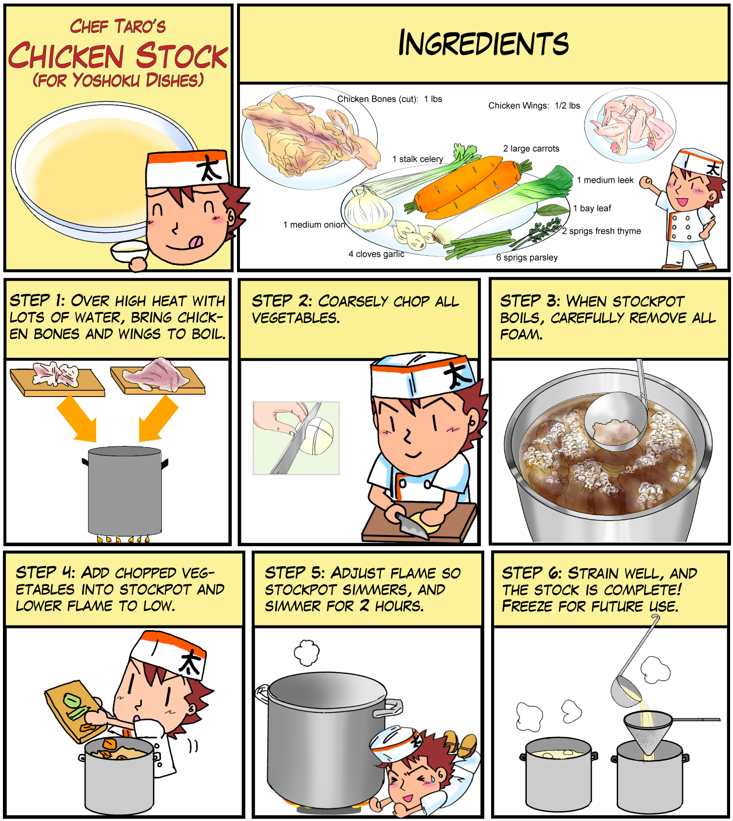 Japanese food recipe. Chicken stock for yoshoku dishes. Chef Taro
