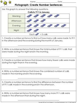 Pictograph: Create Number Sentences Practice Sheets - Graphs - King