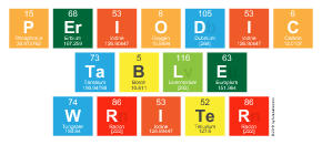 Write your own text using the chemical elements of the periodic write your own text using the chemical elements of the periodic table and download as pdf or png urtaz Images