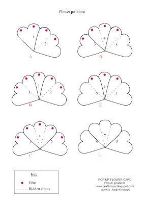 Pop Up Card Valentine Flowers Heart Pop Up Card Diy Pop Up Cards Pop Up Flower Cards