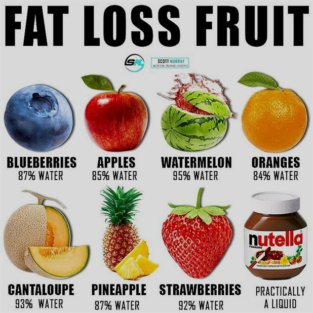 #fruits pictures,  #fruits low in fiber,  allowed fruits on keto diet,  fruits list in kannada,  fruits and vegetables high in fibers,  fruit salad container,  les fruits et les legumes fleurs damour. #weightlosstransformation #dietplan #loseweight #ketodiet #diet #weightloss #ketorecipes #fiberfruits