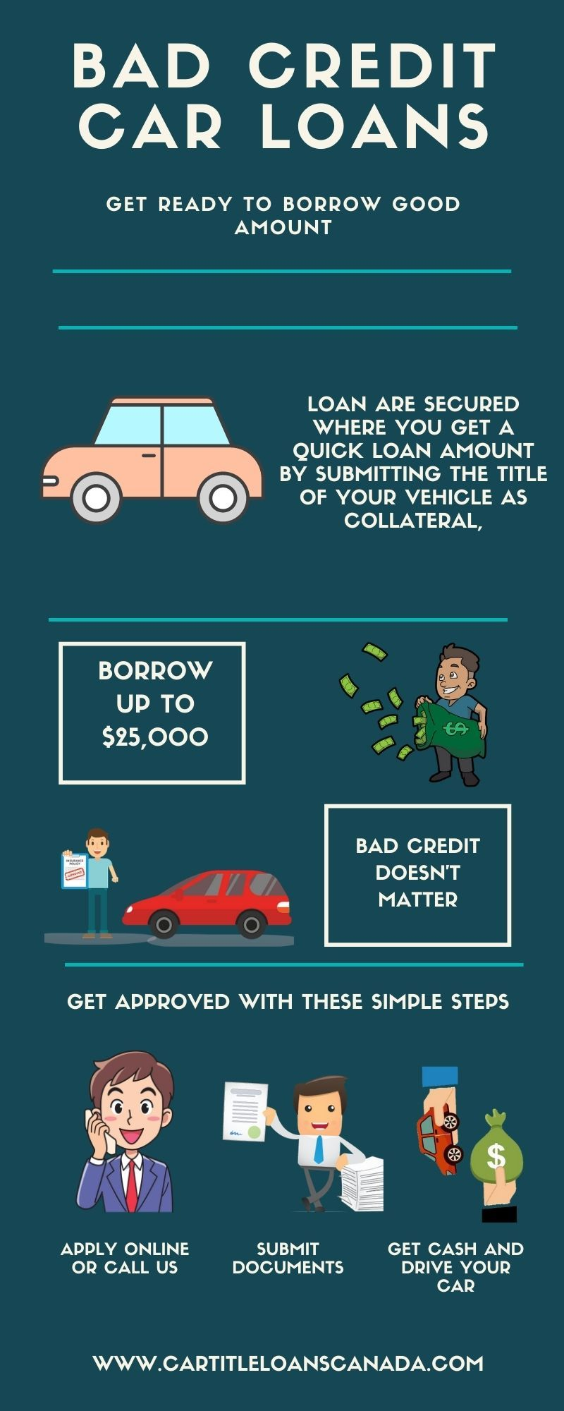 When Bank Reject You Apply Bad Credit Car Loans Chilliwack Bad Credit Car Loan Car Loans Bad Credit