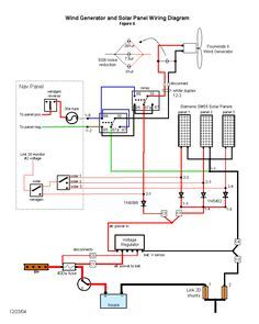 wind generator and solar wiring diagram energy pinterest rh pinterest com Solar Electric Installation Wiring Diagram Solar Panel Installation Diagram