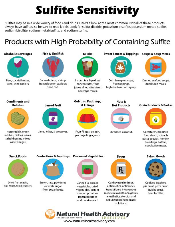 Foods High In Sulfates List