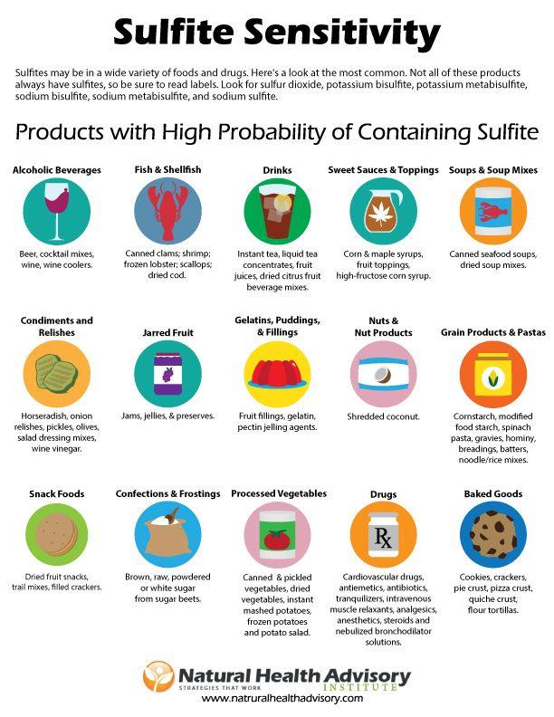 Sulfite Allergy Food List