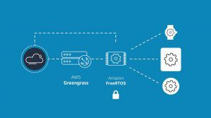 Amazon FreeRTOS: An Embedded OS for IoT Devices