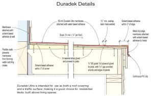 Waterproofing A Rooftop Deck Gable Roof Design Flat Roof