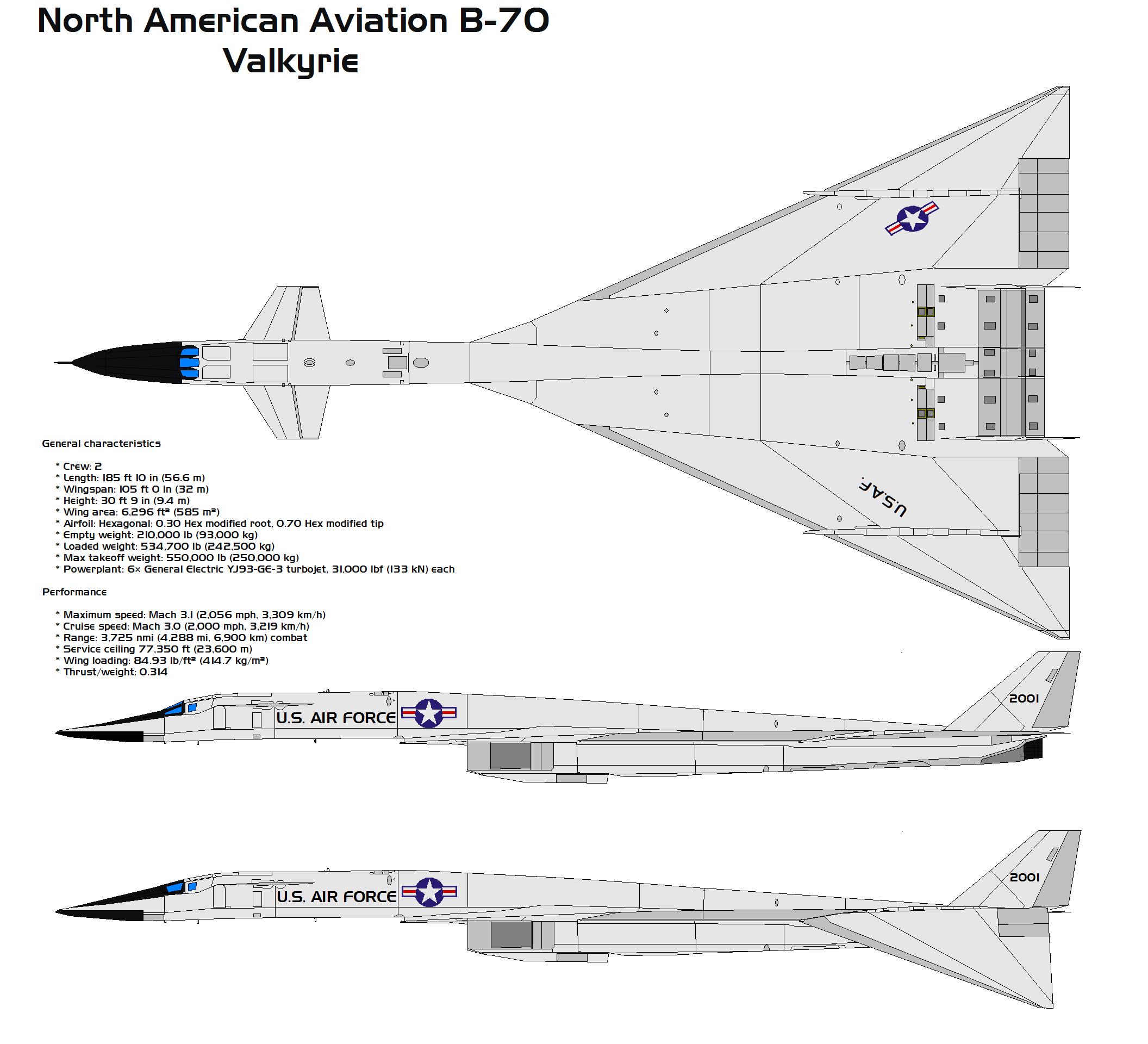 North American XB 70 Valkyrie specs. | Aircraft