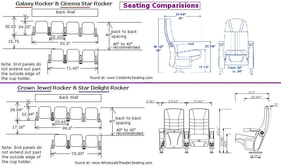 Movie Theater Layout Drawing Comparisons Of Theater Seating Model Dimensions The Galaxy Rocker And Theatre Plan Hotel Floor Plan Theater Chairs