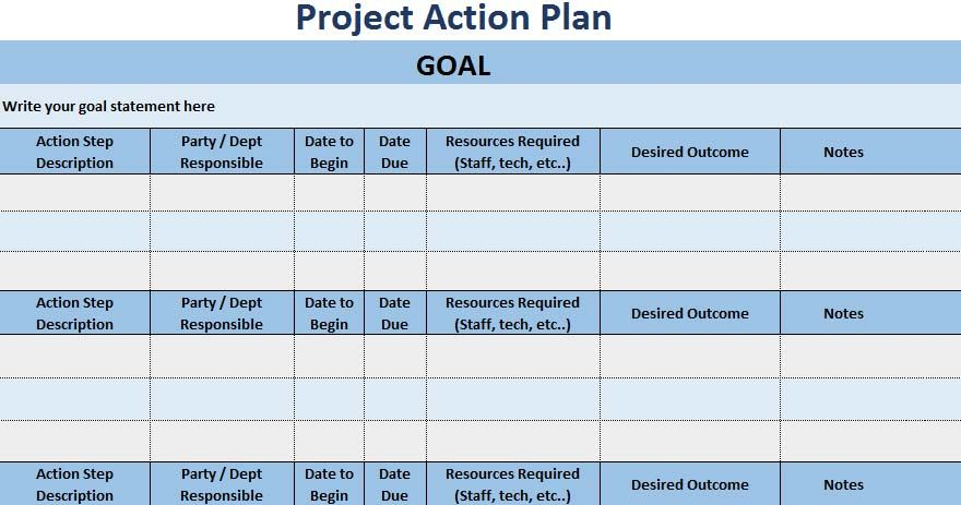 Project Action Plan Template | Now Manage Your Project Through Project Action Plan Template Xls