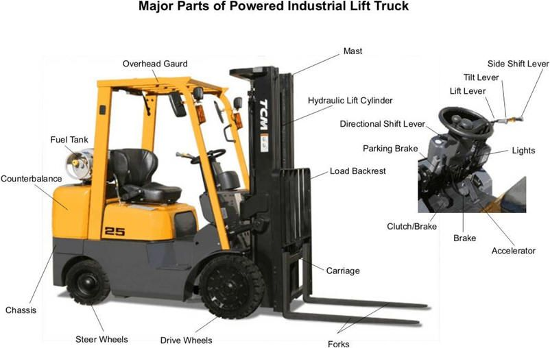 forklift instrument diagram towmotor forktruck parts operator guide